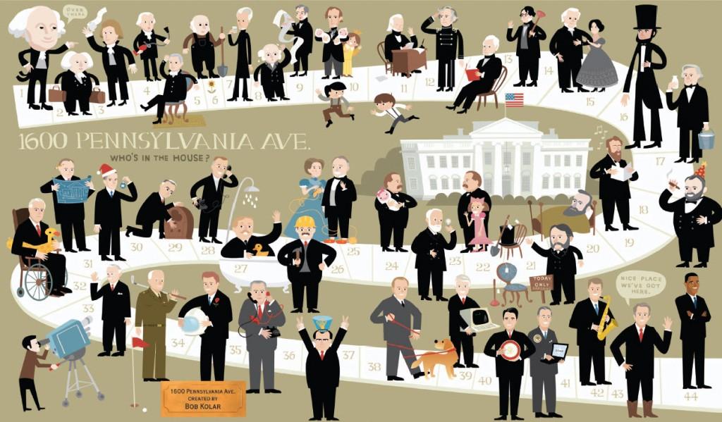 Presidential_game